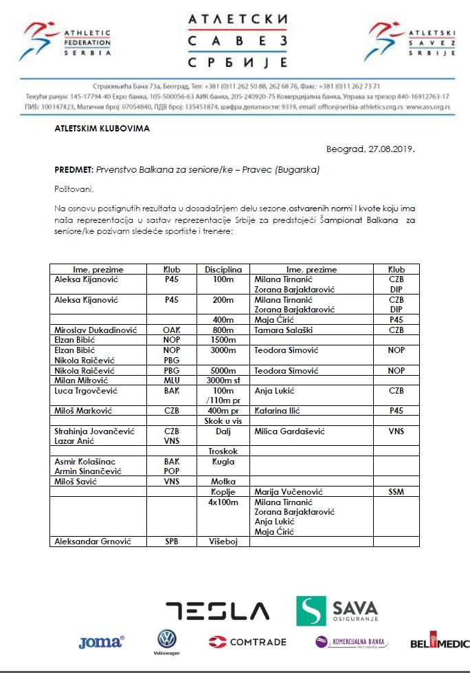 Balkanijada 2019, spisak seniora
