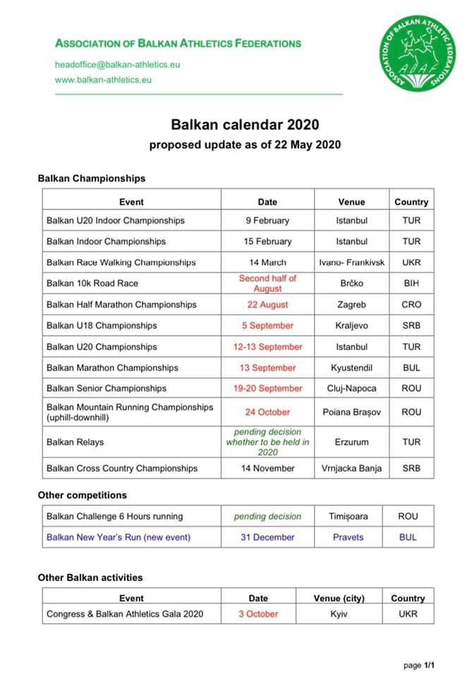 Izmenjeni kalendar Balkanijada 2020