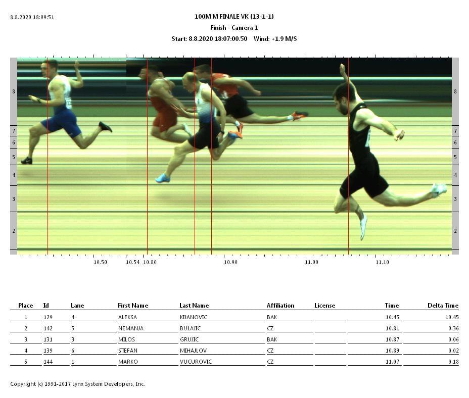 Prvenstvo BiH 2020 - 100m VK finale