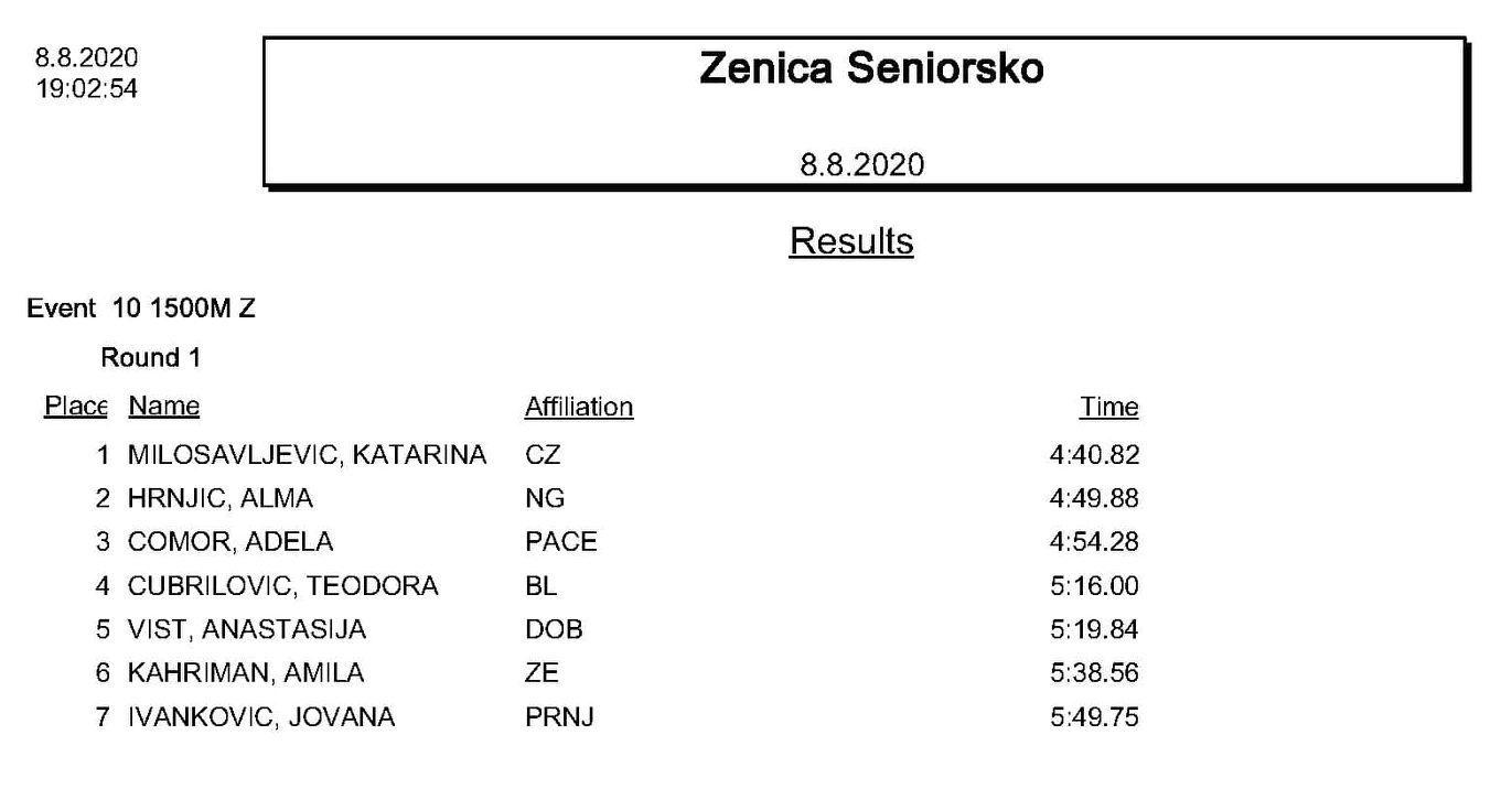 Prvenstvo BiH 2020 - 1500m devojke