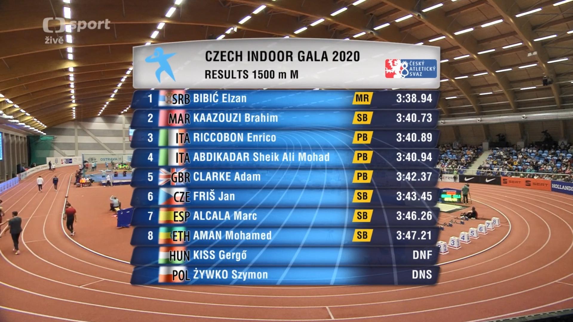 Permit Ostrava, 1500 metara - rezultati