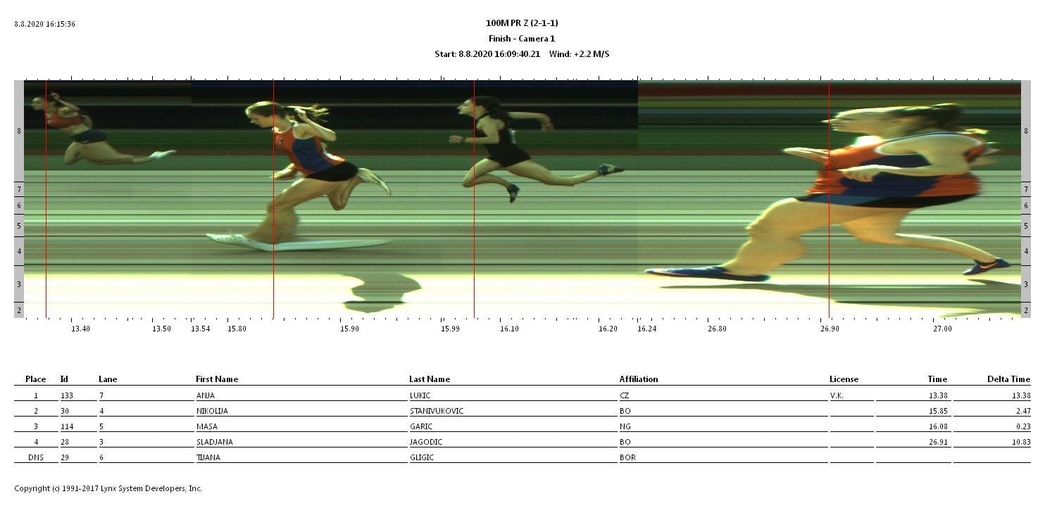 Prvenstvo BiH 2020 - 100m prepone