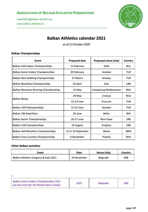 Balkanijade 2021 - kalendar takmičenja