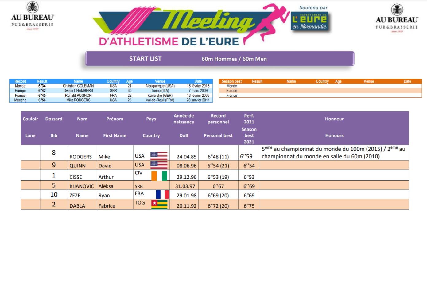 Kijanović - miting u Francuskoj 2021